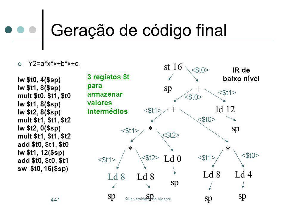 ©Universidade do Algarve 441 Geração de código final Y2=a*x*x+b*x+c; lw $t0, 4($sp) lw $t1, 8($sp) mult $t0, $t1, $t0 lw $t1, 8($sp) lw $t2, 8($sp) mu