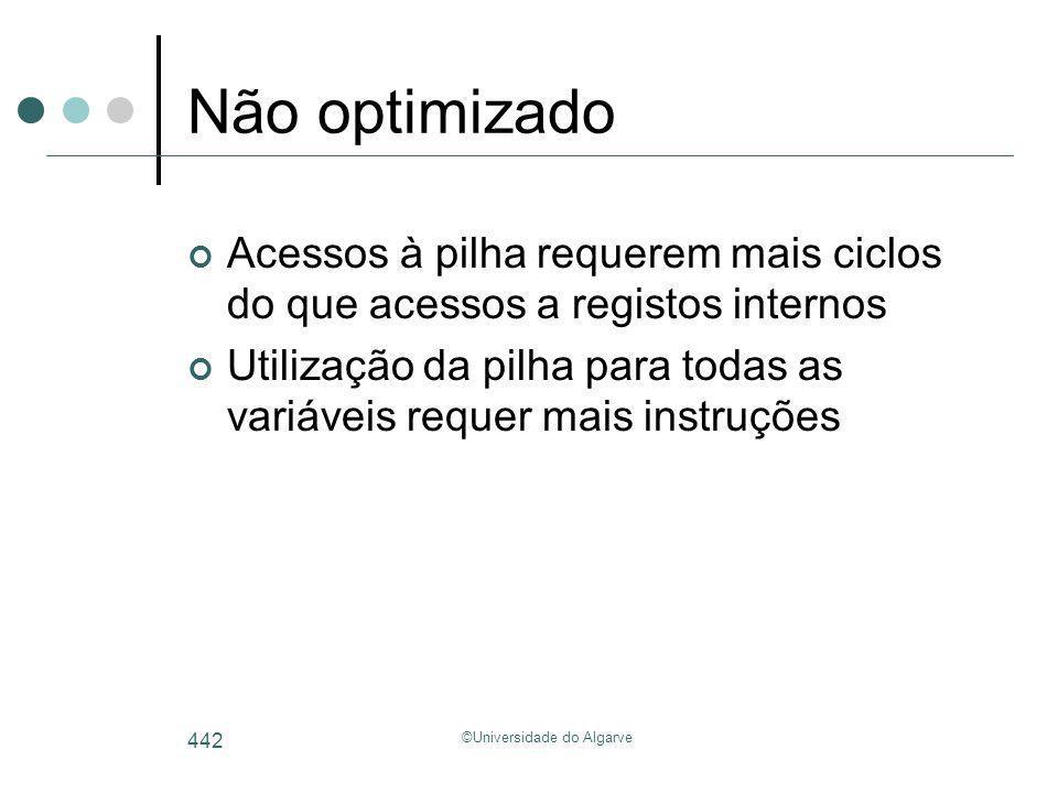 ©Universidade do Algarve 442 Não optimizado Acessos à pilha requerem mais ciclos do que acessos a registos internos Utilização da pilha para todas as