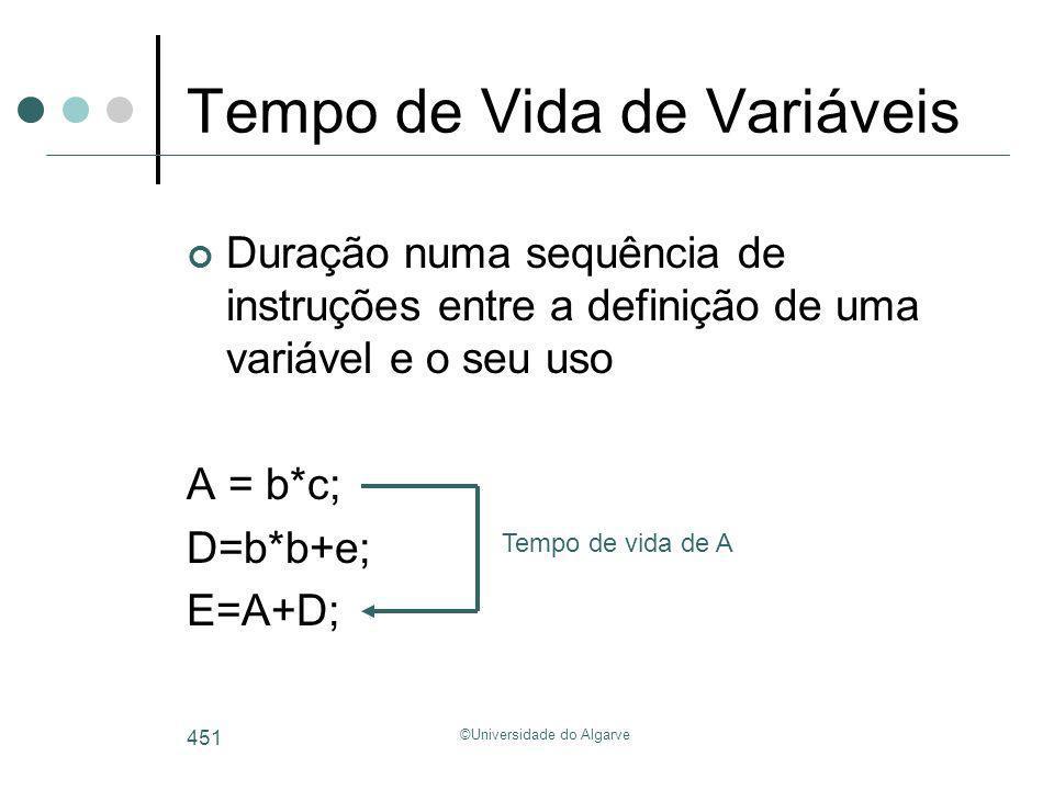 ©Universidade do Algarve 451 Tempo de Vida de Variáveis Duração numa sequência de instruções entre a definição de uma variável e o seu uso A = b*c; D=