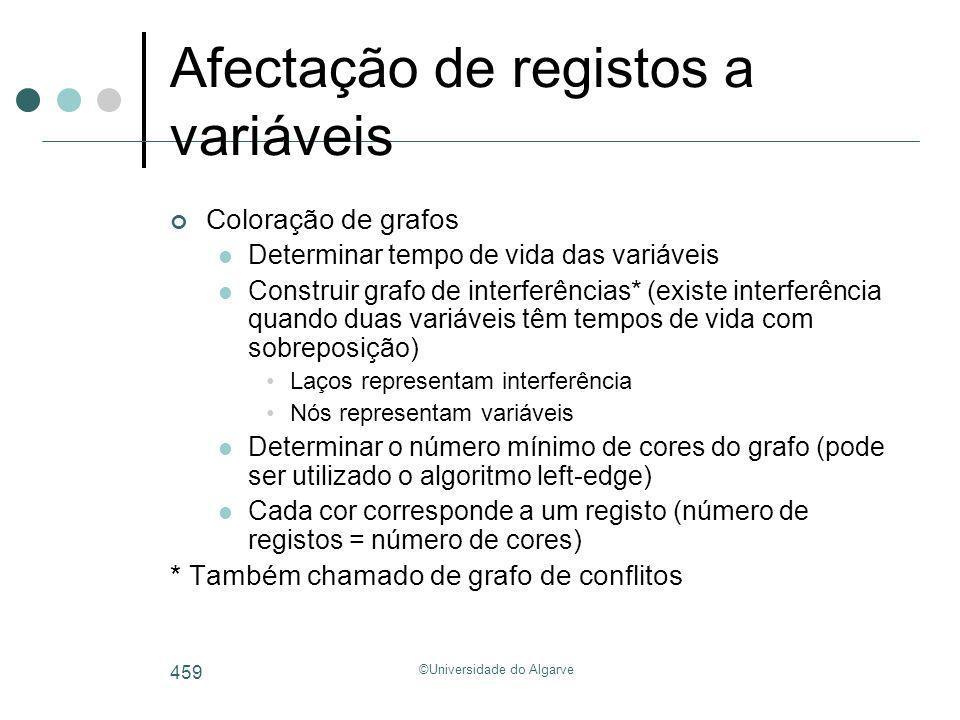 ©Universidade do Algarve 459 Afectação de registos a variáveis Coloração de grafos Determinar tempo de vida das variáveis Construir grafo de interferê