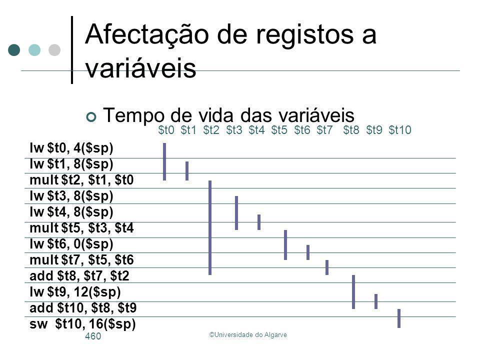 ©Universidade do Algarve 460 Afectação de registos a variáveis Tempo de vida das variáveis lw $t0, 4($sp) lw $t1, 8($sp) mult $t2, $t1, $t0 lw $t3, 8(