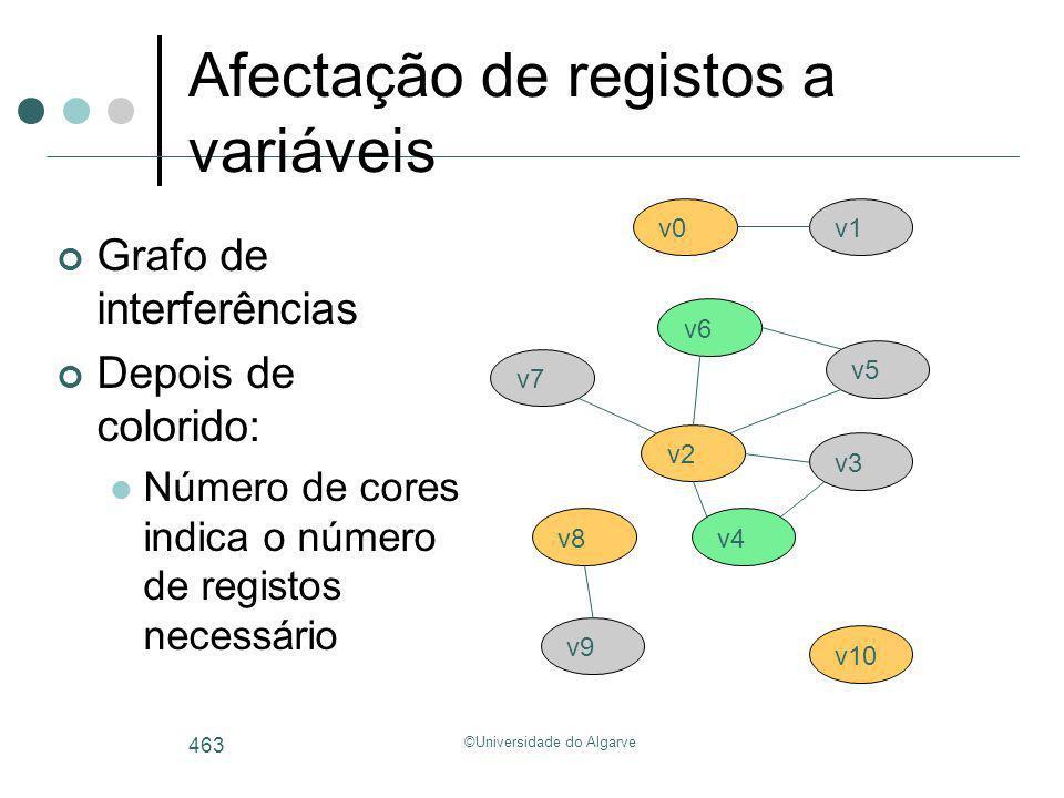 ©Universidade do Algarve 463 Afectação de registos a variáveis Grafo de interferências Depois de colorido: Número de cores indica o número de registos