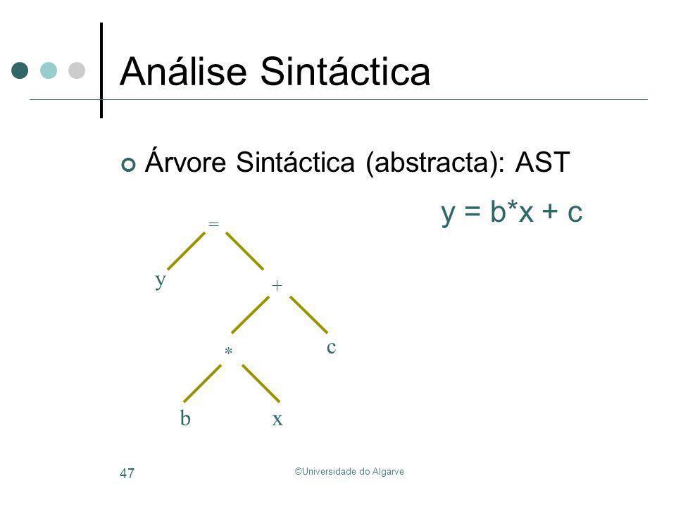 ©Universidade do Algarve 47 Análise Sintáctica bx y = + * c Árvore Sintáctica (abstracta): AST y = b*x + c