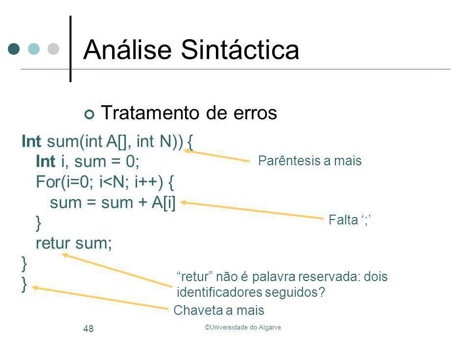 ©Universidade do Algarve 48 Análise Sintáctica Tratamento de erros Int sum(int A[], int N)) { Int i, sum = 0; For(i=0; i<N; i++) { sum = sum + A[i] }