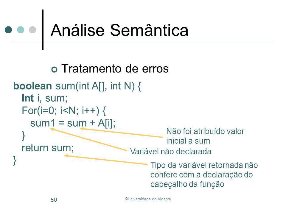 ©Universidade do Algarve 50 Análise Semântica Tratamento de erros boolean sum(int A[], int N) { Int i, sum; For(i=0; i<N; i++) { sum1 = sum + A[i]; }