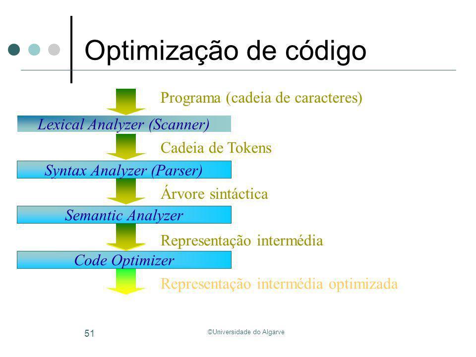 ©Universidade do Algarve 51 Optimização de código Code Optimizer Representação intermédia optimizada Representação intermédia Semantic Analyzer Syntax