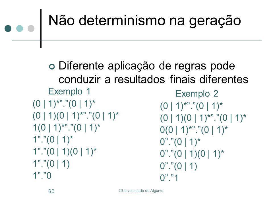 ©Universidade do Algarve 60 Não determinismo na geração Diferente aplicação de regras pode conduzir a resultados finais diferentes Exemplo 1 (0 | 1)*.