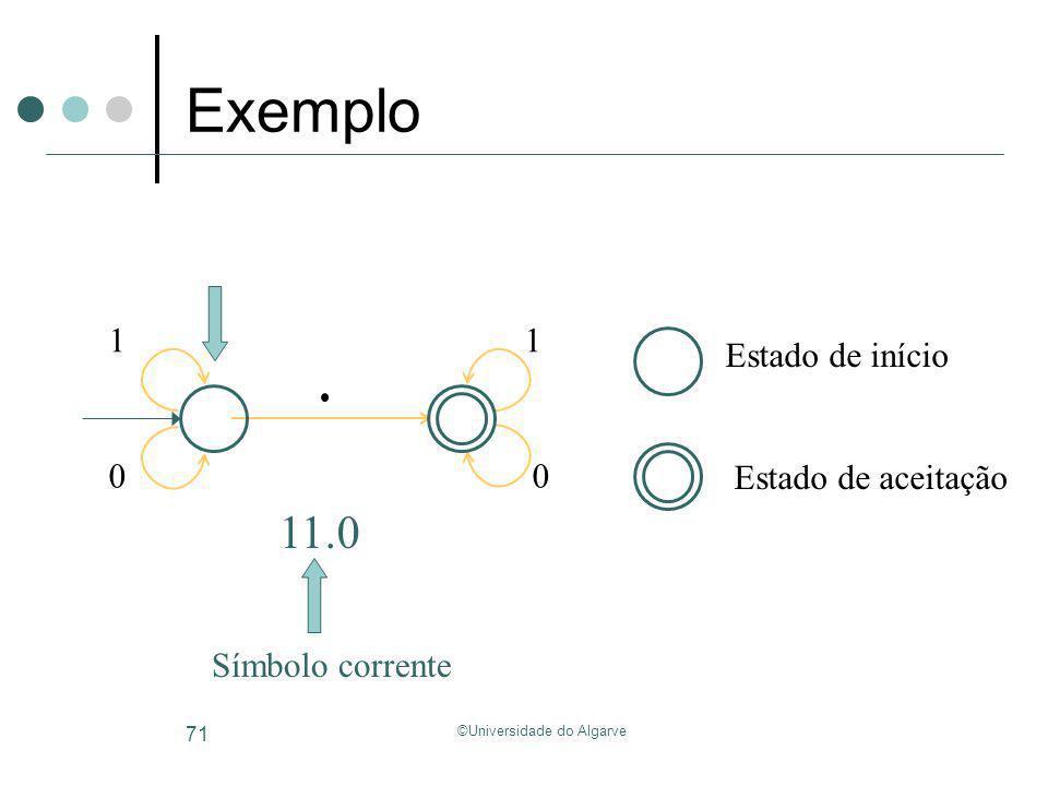 ©Universidade do Algarve 71 Exemplo 11.0 Símbolo corrente Estado de início Estado de aceitação 1 0 1 0