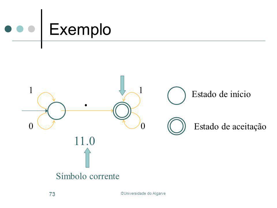 ©Universidade do Algarve 73 Exemplo 11.0 Símbolo corrente Estado de início Estado de aceitação 1 0 1 0