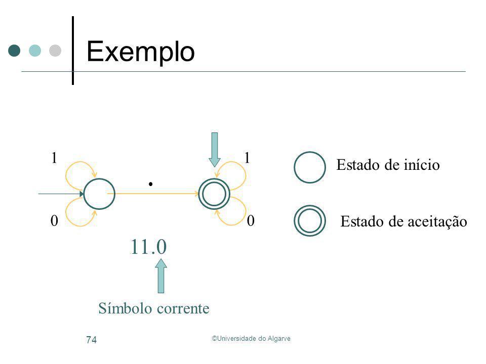 ©Universidade do Algarve 74 Exemplo 11.0 Símbolo corrente Estado de início Estado de aceitação 1 0 1 0