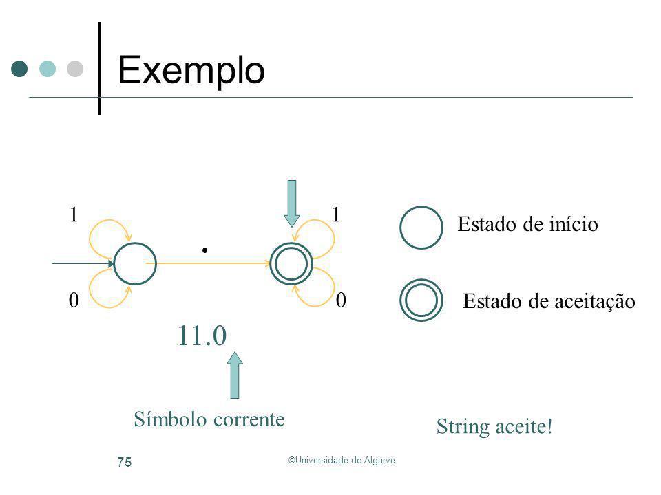 ©Universidade do Algarve 75 Exemplo 11.0 Símbolo corrente String aceite! Estado de início Estado de aceitação 1 0 1 0