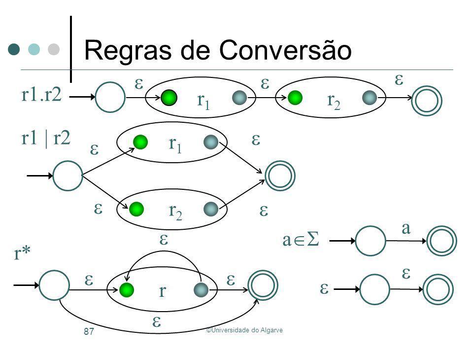 ©Universidade do Algarve 87 Regras de Conversão r1r1 r2r2 r1.r2 r1r1 r2r2 r1 | r2 r r* a a