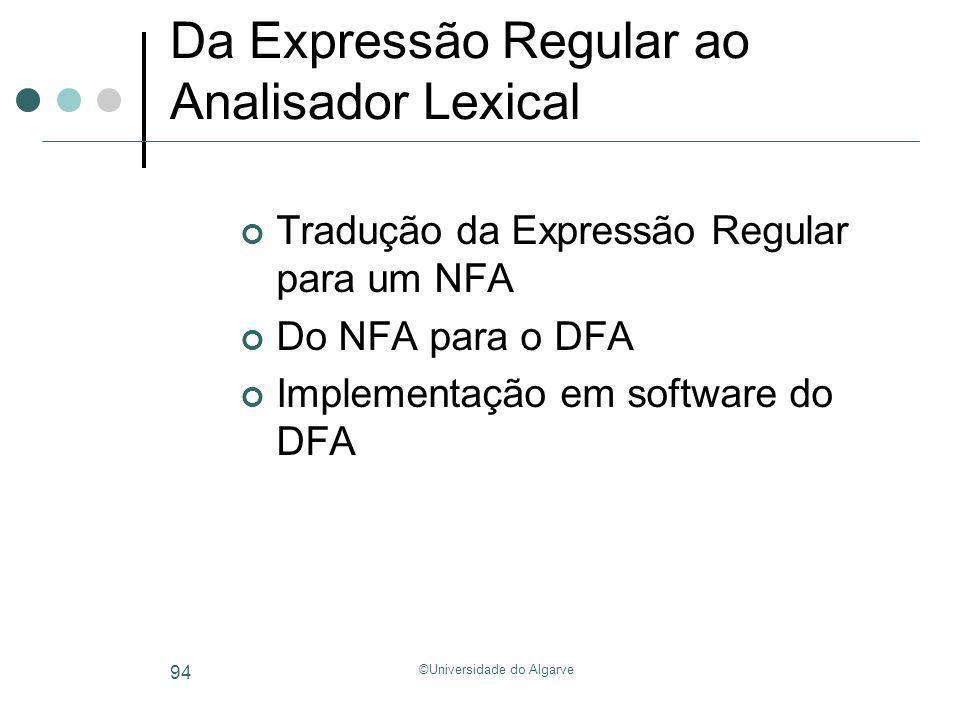 ©Universidade do Algarve 94 Da Expressão Regular ao Analisador Lexical Tradução da Expressão Regular para um NFA Do NFA para o DFA Implementação em so