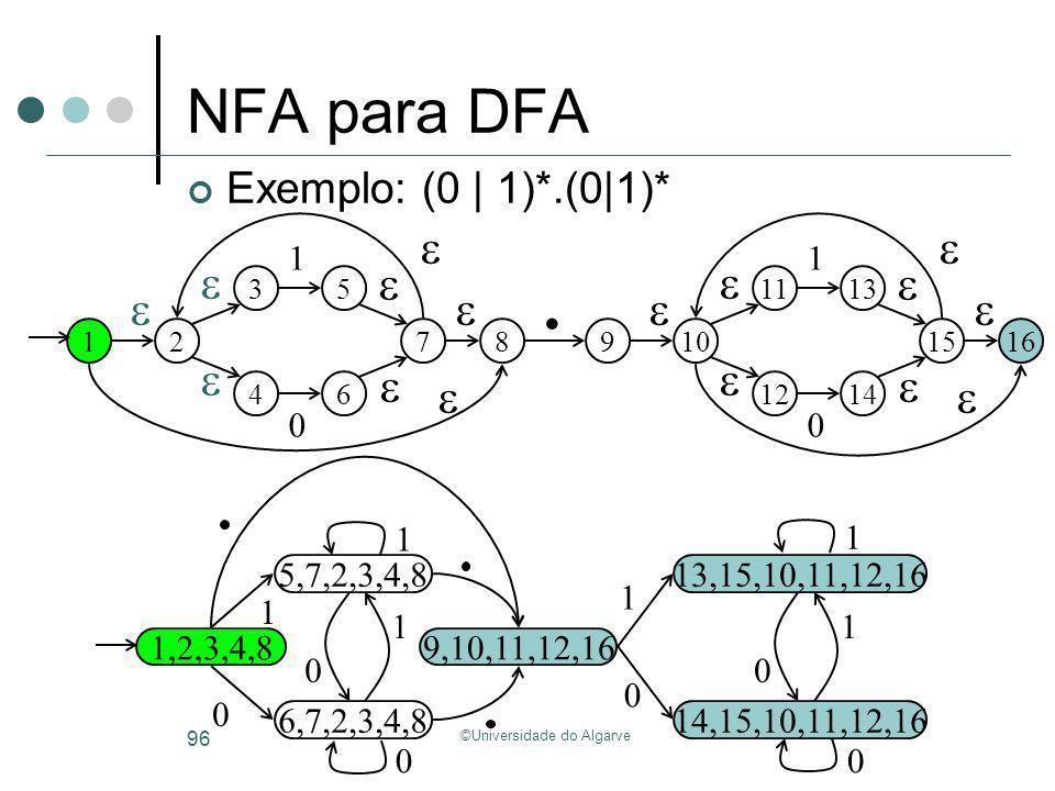 ©Universidade do Algarve 96 NFA para DFA Exemplo: (0 | 1)*.(0|1)* 12 3 4 5 6 1 0 7 8 910 11 12 13 14 1 0 15 16. 1,2,3,4,8 5,7,2,3,4,8 6,7,2,3,4,8 9,10