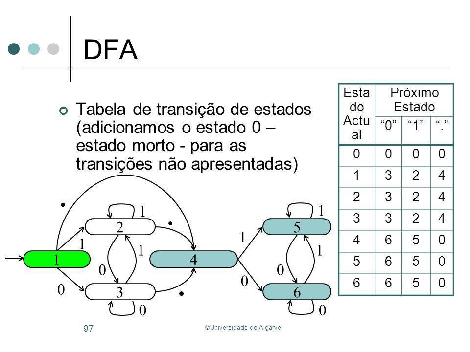 ©Universidade do Algarve 97 DFA Tabela de transição de estados (adicionamos o estado 0 – estado morto - para as transições não apresentadas) 1 2 3 4 5