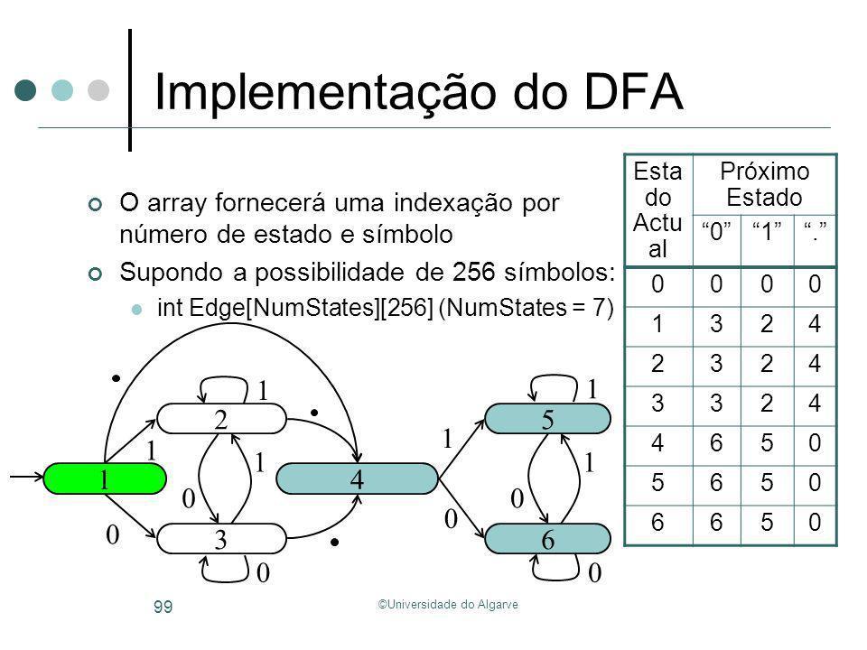©Universidade do Algarve 99 Implementação do DFA O array fornecerá uma indexação por número de estado e símbolo Supondo a possibilidade de 256 símbolo