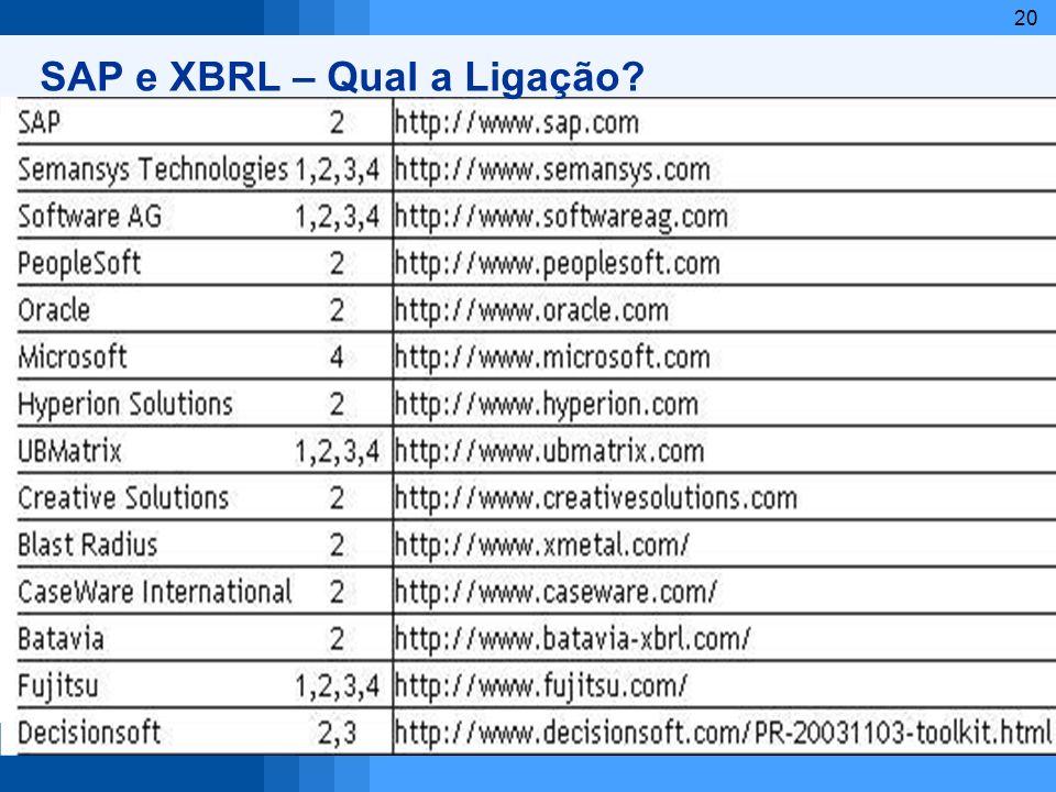 20 SAP e XBRL – Qual a Ligação?