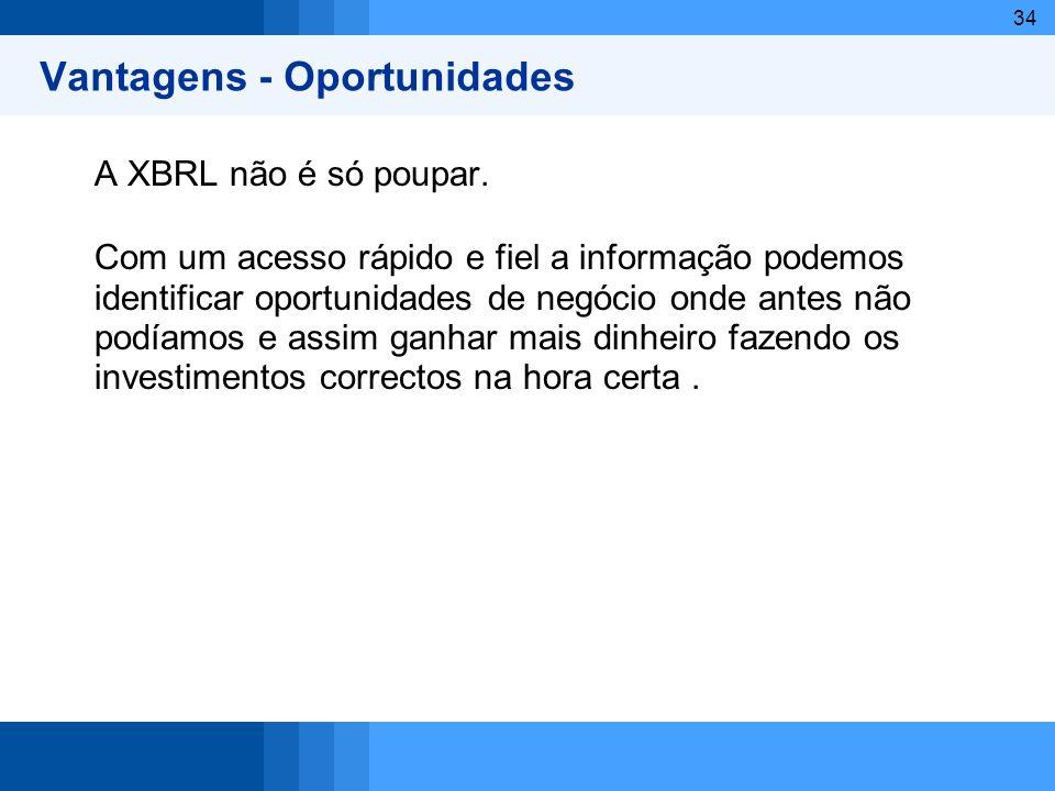34 Vantagens - Oportunidades A XBRL não é só poupar. Com um acesso rápido e fiel a informação podemos identificar oportunidades de negócio onde antes