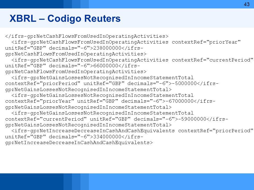 43 XBRL – Codigo Reuters