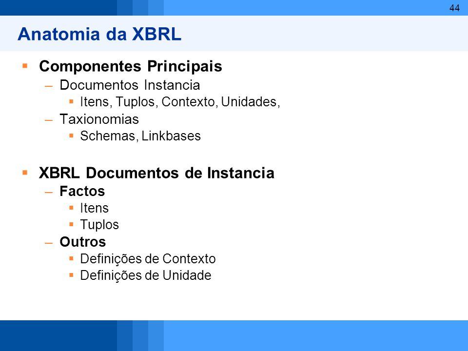 44 Anatomia da XBRL Componentes Principais –Documentos Instancia Itens, Tuplos, Contexto, Unidades, –Taxionomias Schemas, Linkbases XBRL Documentos de