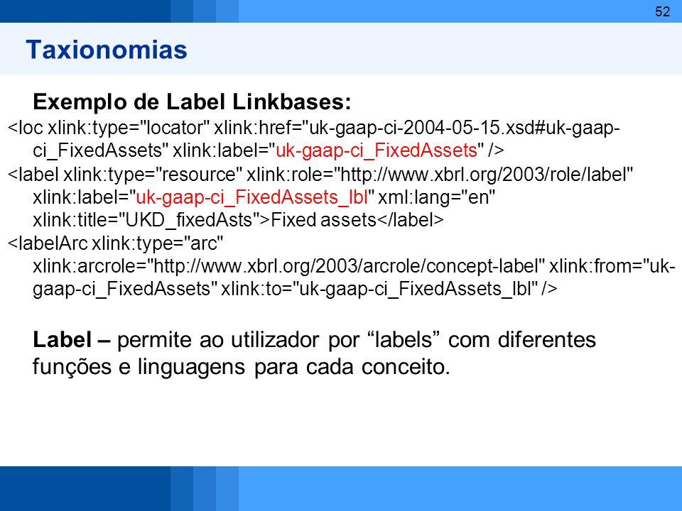 52 Taxionomias Exemplo de Label Linkbases: Fixed assets Label – permite ao utilizador por labels com diferentes funções e linguagens para cada conceit