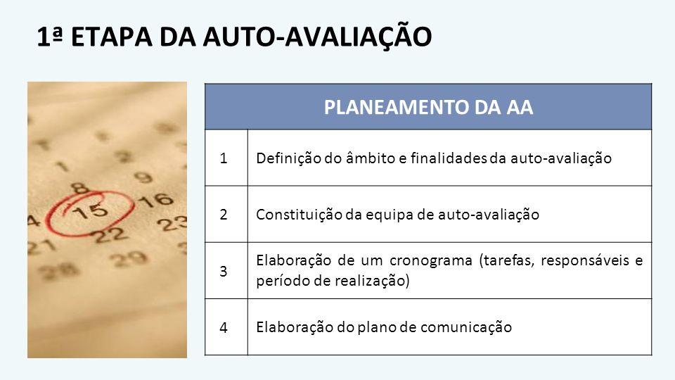 1ª ETAPA DA AUTO-AVALIAÇÃO PLANEAMENTO DA AA 1 Definição do âmbito e finalidades da auto-avaliação 2 Constituição da equipa de auto-avaliação 3 Elabor