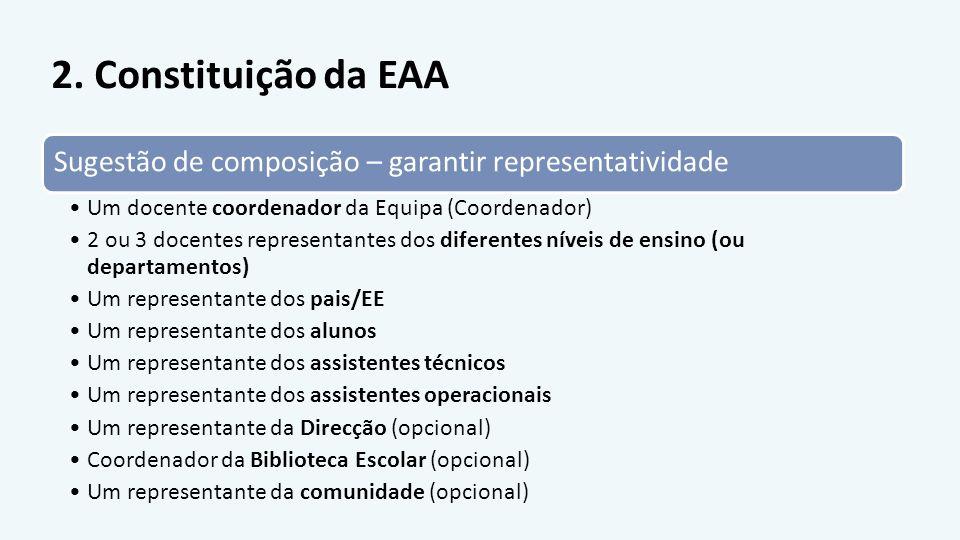 Sugestão de composição – garantir representatividade Um docente coordenador da Equipa (Coordenador) 2 ou 3 docentes representantes dos diferentes níve