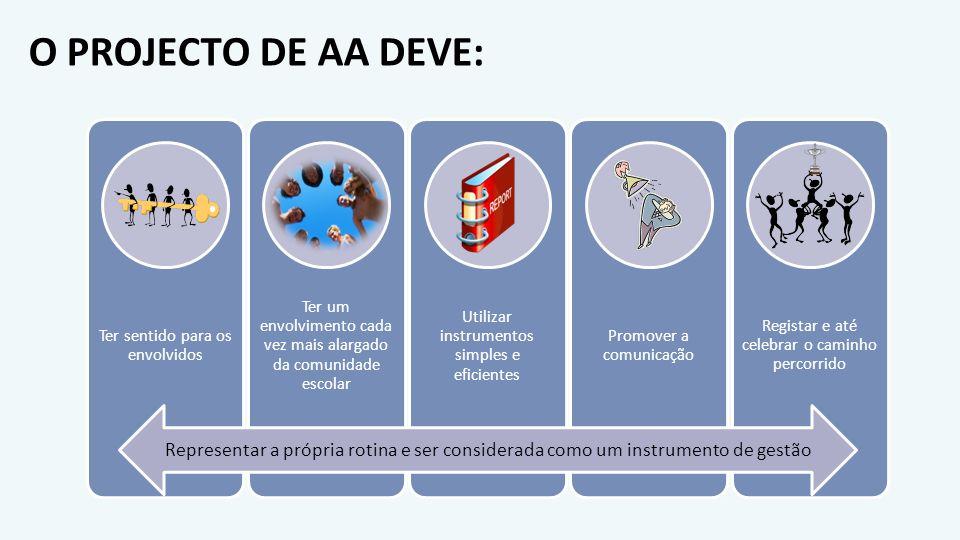 O PROJECTO DE AA DEVE: Representar a própria rotina e ser considerada como um instrumento de gestão