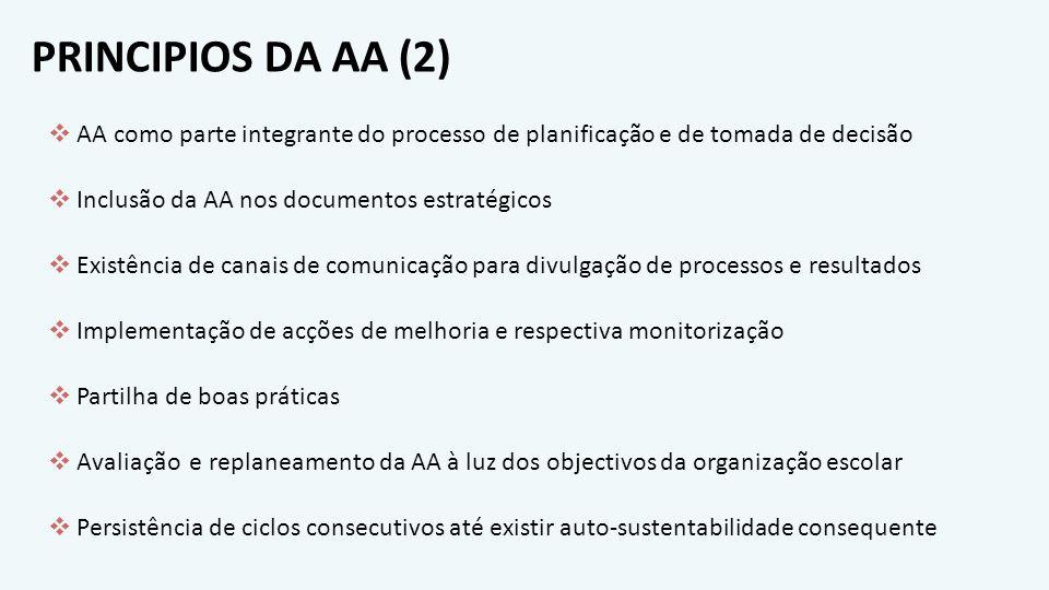 PRINCIPIOS DA AA (2) AA como parte integrante do processo de planificação e de tomada de decisão Inclusão da AA nos documentos estratégicos Existência