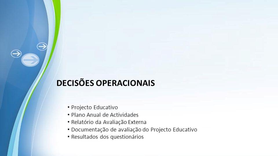 Powerpoint Templates DECISÕES OPERACIONAIS Projecto Educativo Plano Anual de Actividades Relatório da Avaliação Externa Documentação de avaliação do P