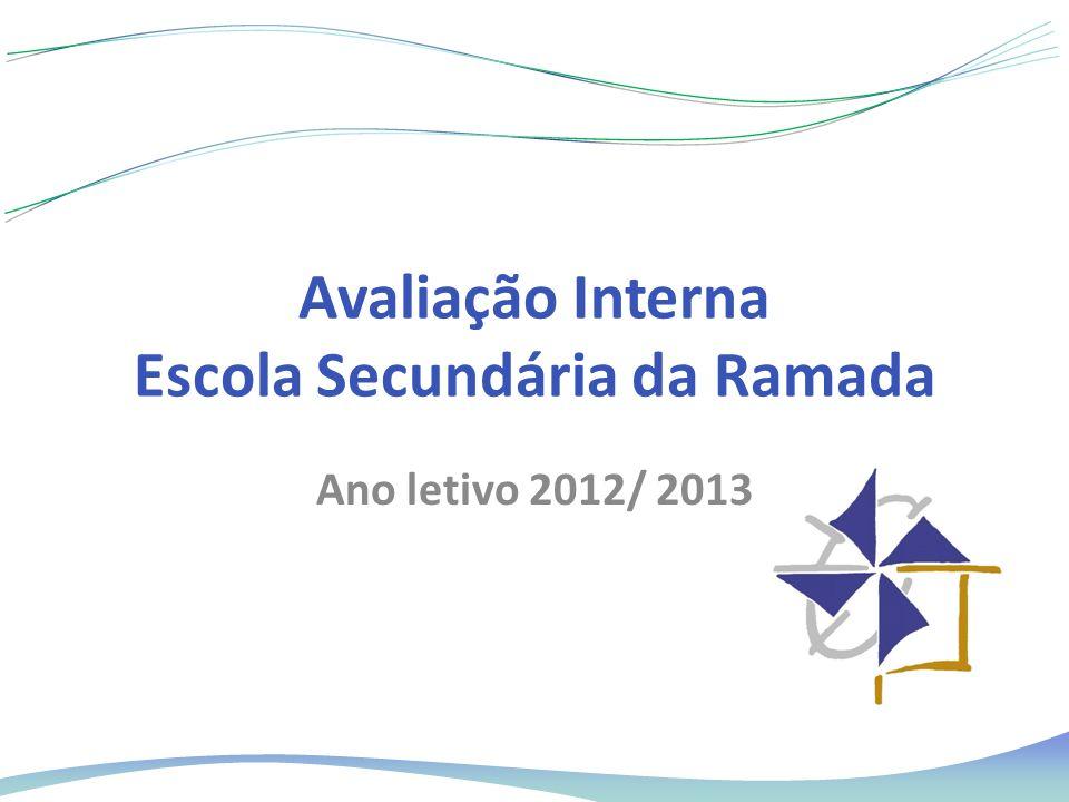 Avaliação Interna Escola Secundária da Ramada Ano letivo 2012/ 2013