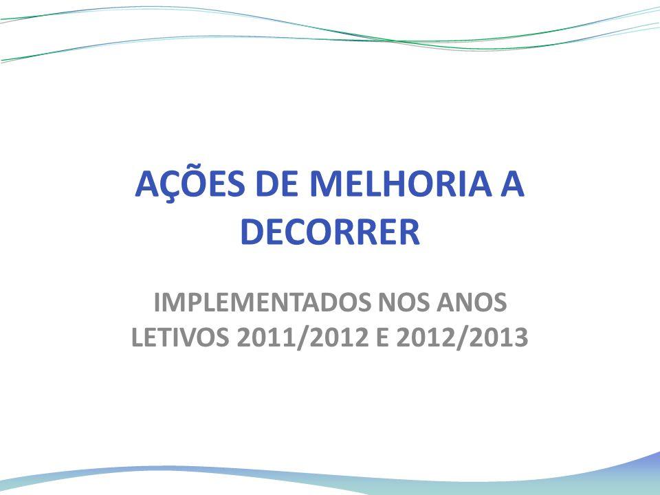 AÇÕES DE MELHORIA A DECORRER IMPLEMENTADOS NOS ANOS LETIVOS 2011/2012 E 2012/2013