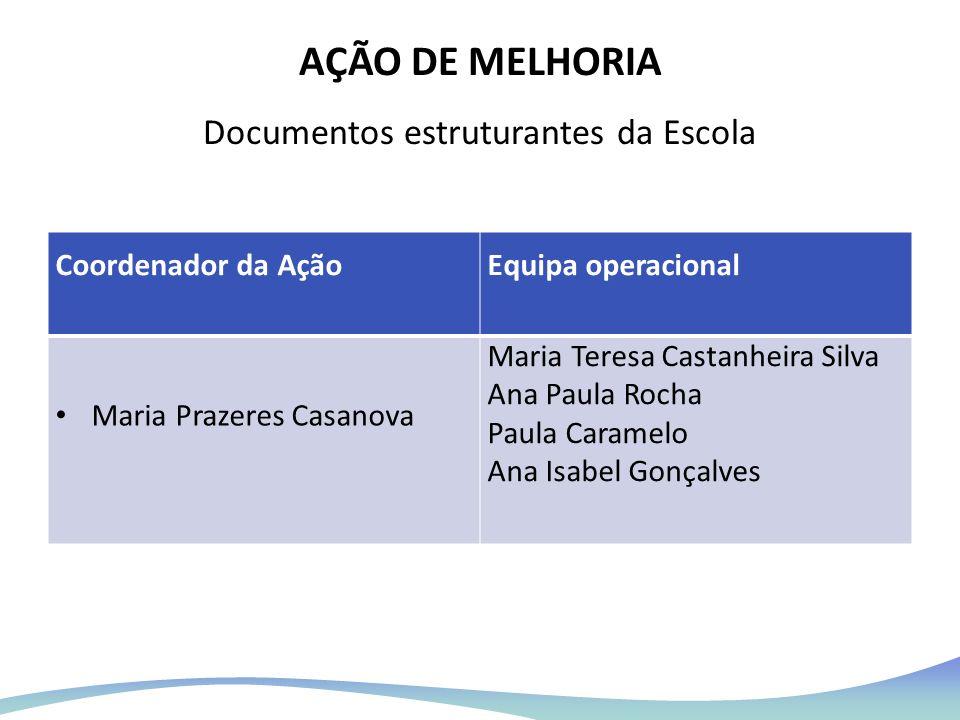 AÇÃO DE MELHORIA Documentos estruturantes da Escola Coordenador da AçãoEquipa operacional Maria Prazeres Casanova Maria Teresa Castanheira Silva Ana P