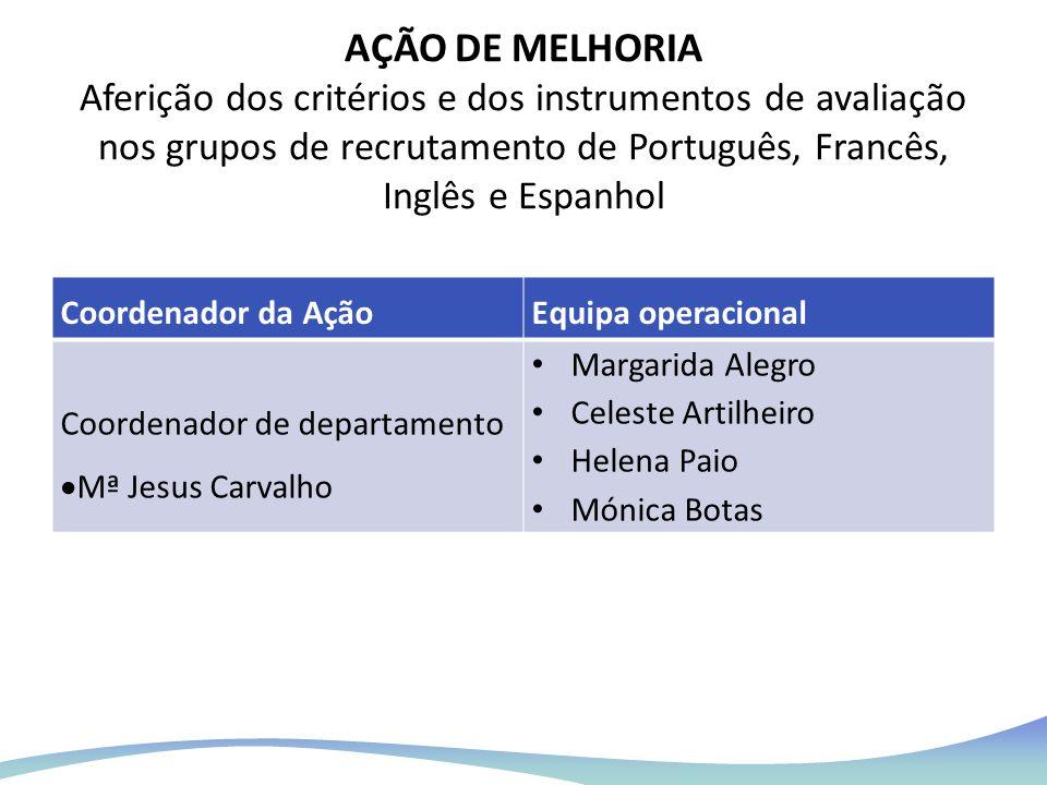 AÇÃO DE MELHORIA Aferição dos critérios e dos instrumentos de avaliação nos grupos de recrutamento de Português, Francês, Inglês e Espanhol Coordenado