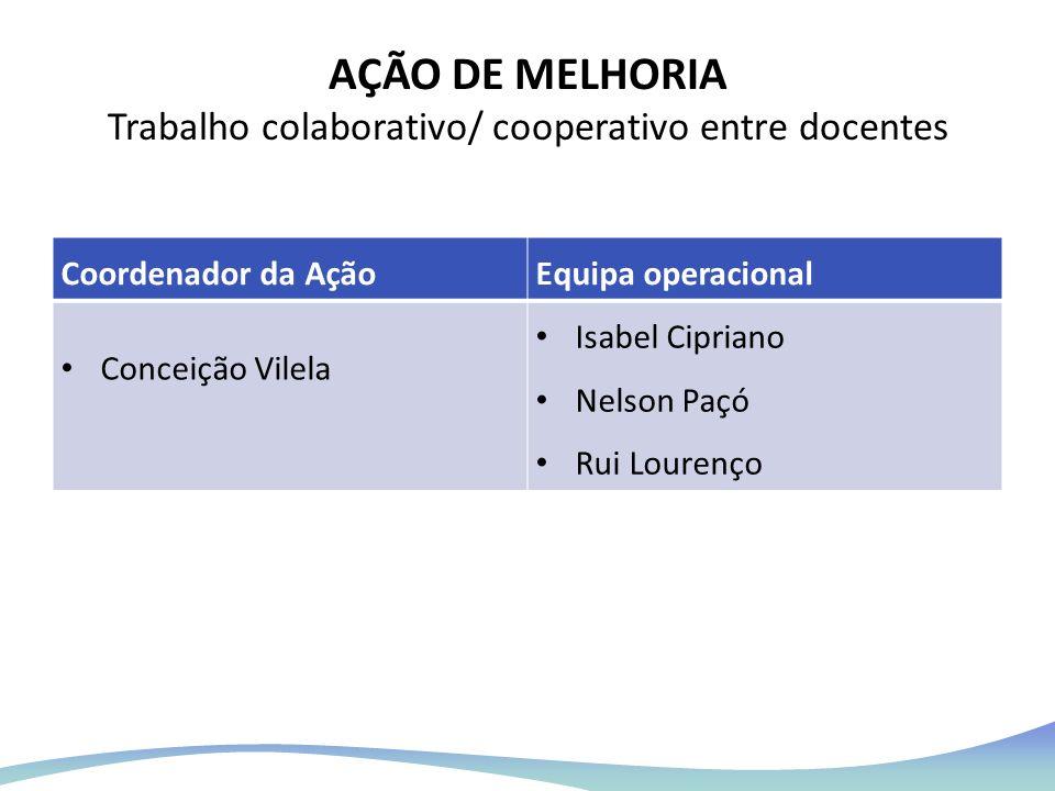 AÇÃO DE MELHORIA Trabalho colaborativo/ cooperativo entre docentes Coordenador da AçãoEquipa operacional Conceição Vilela Isabel Cipriano Nelson Paçó