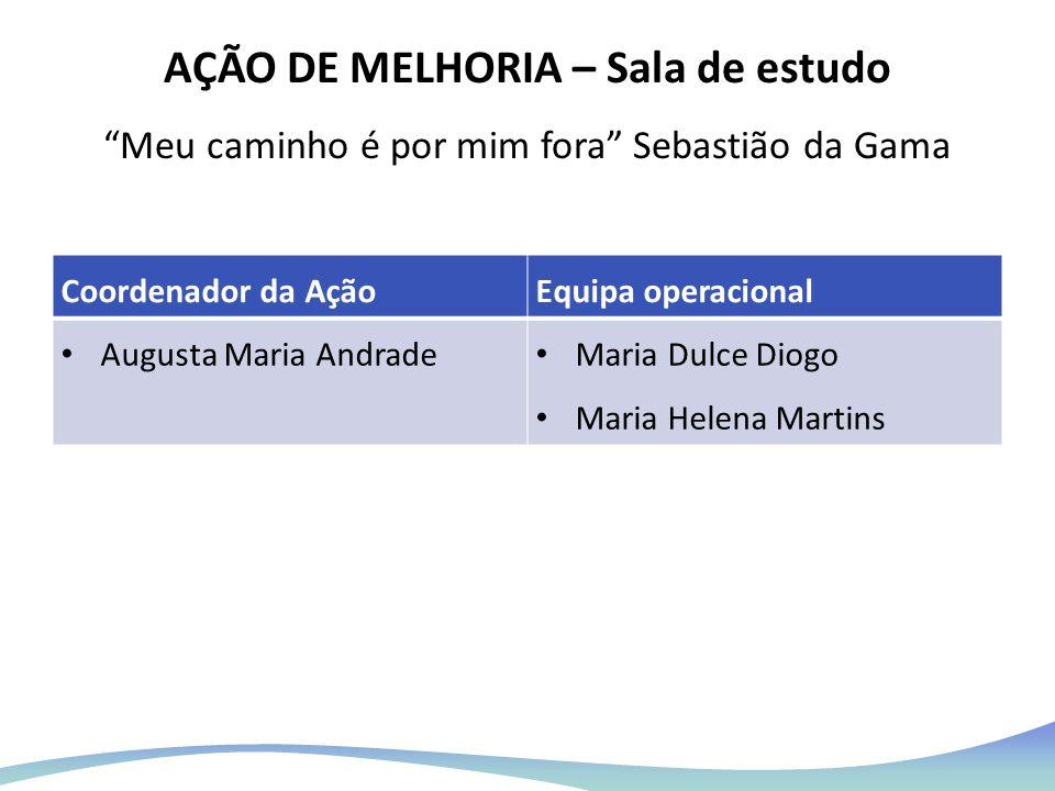 AÇÃO DE MELHORIA – Sala de estudo Meu caminho é por mim fora Sebastião da Gama Coordenador da AçãoEquipa operacional Augusta Maria Andrade Maria Dulce