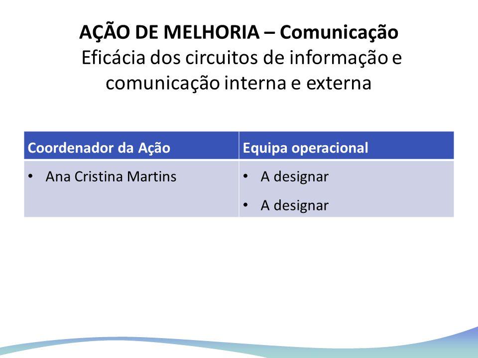 AÇÃO DE MELHORIA – Comunicação Eficácia dos circuitos de informação e comunicação interna e externa Coordenador da AçãoEquipa operacional Ana Cristina