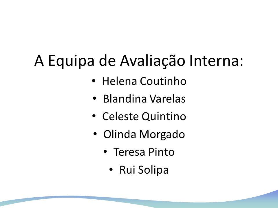 A Equipa de Avaliação Interna: Helena Coutinho Blandina Varelas Celeste Quintino Olinda Morgado Teresa Pinto Rui Solipa