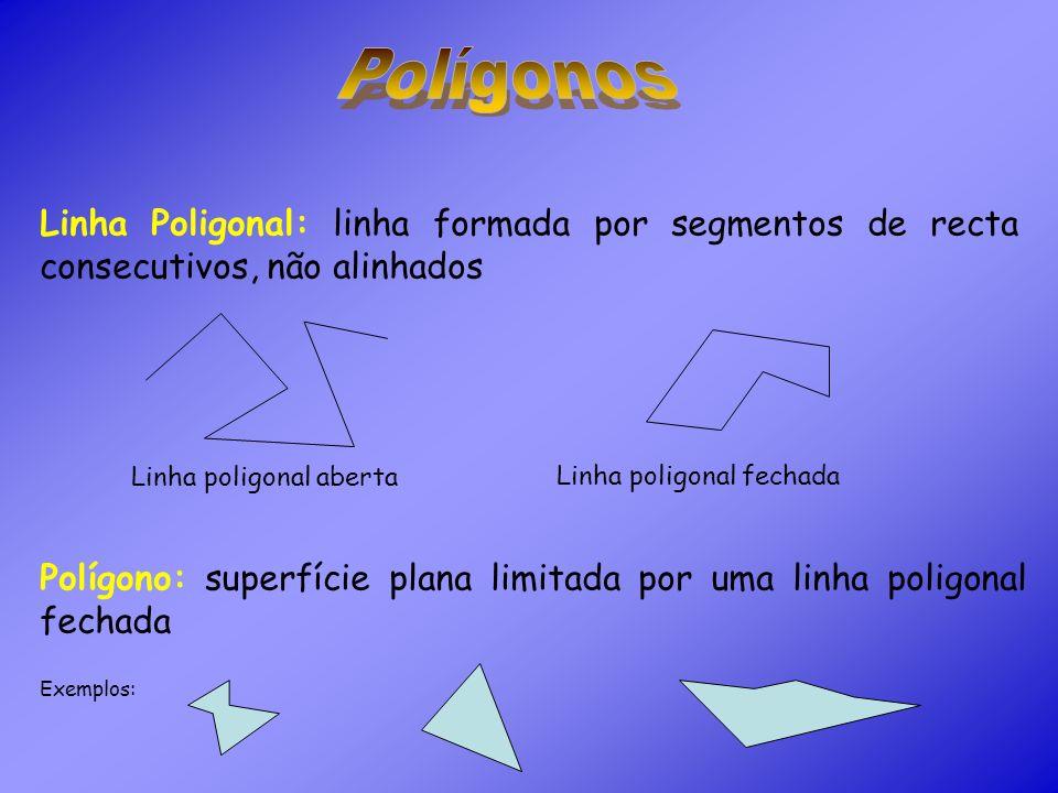 Linha Poligonal: linha formada por segmentos de recta consecutivos, não alinhados Polígono: superfície plana limitada por uma linha poligonal fechada Linha poligonal aberta Linha poligonal fechada Exemplos: