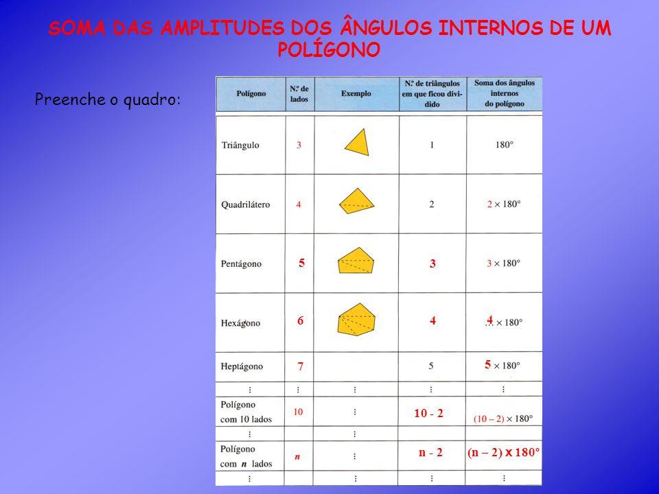 SOMA DAS AMPLITUDES DOS ÂNGULOS INTERNOS DE UM POLÍGONO Preenche o quadro: 3 4 4 5 10 - 2 n - 2 (n – 2) x 180º 5 6 7