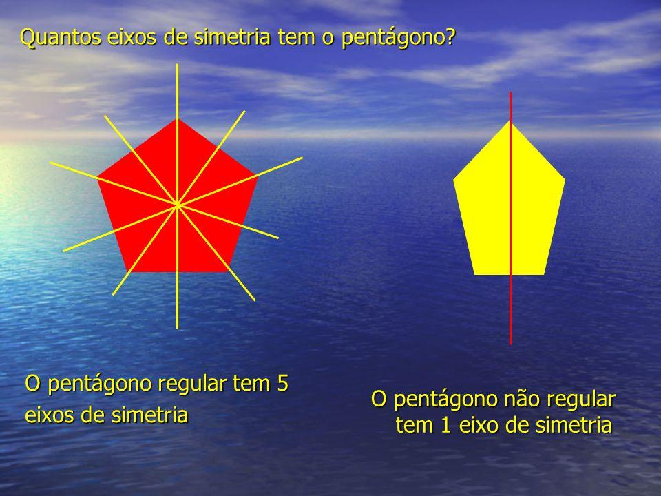 Quantos eixos de simetria tem o pentágono? O pentágono regular tem 5 eixos de simetria O pentágono não regular tem 1 eixo de simetria