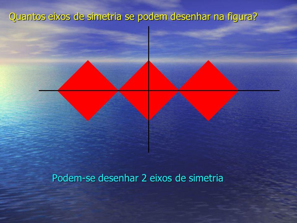 Podem-se desenhar 2 eixos de simetria Quantos eixos de simetria se podem desenhar na figura?