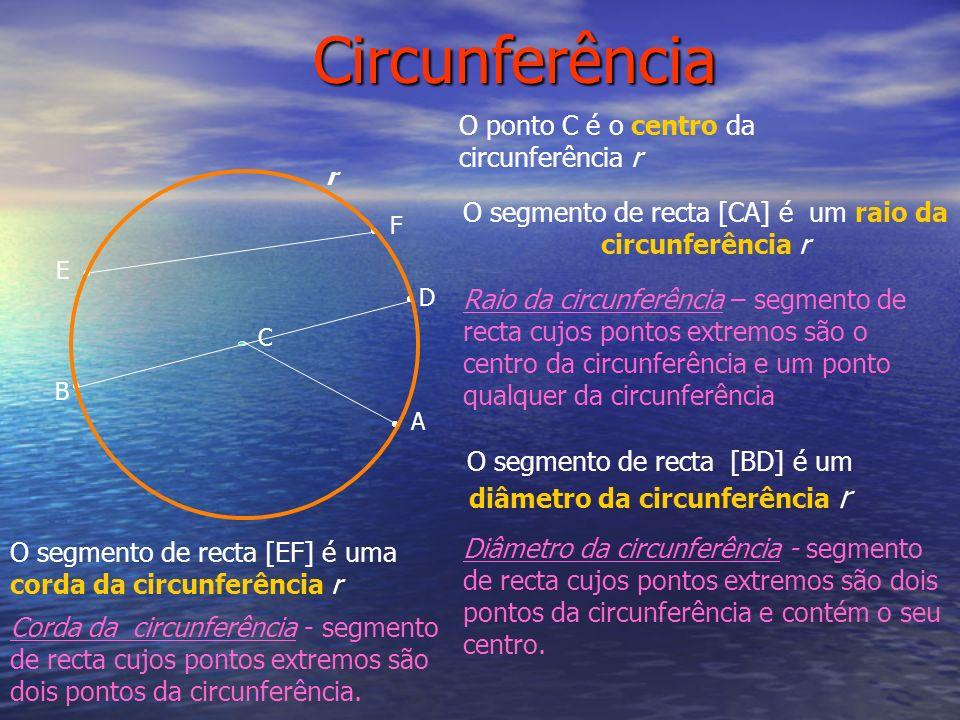 Circunferência C O ponto C é o centro da circunferência r A O segmento de recta [CA] é um raio da circunferência r B D O segmento de recta [BD] é um d