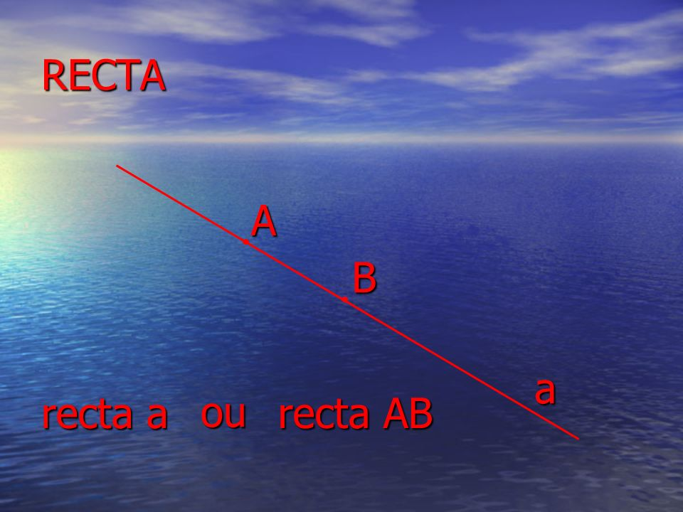 RECTA a A B ou recta AB