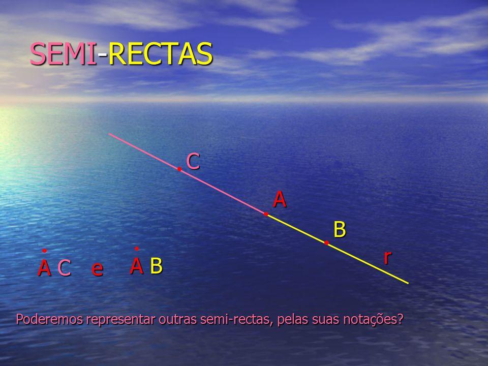 SEMI-RECTAS C B A BA BA BA B A CA CA CA Ce A Poderemos representar outras semi-rectas, pelas suas notações? r