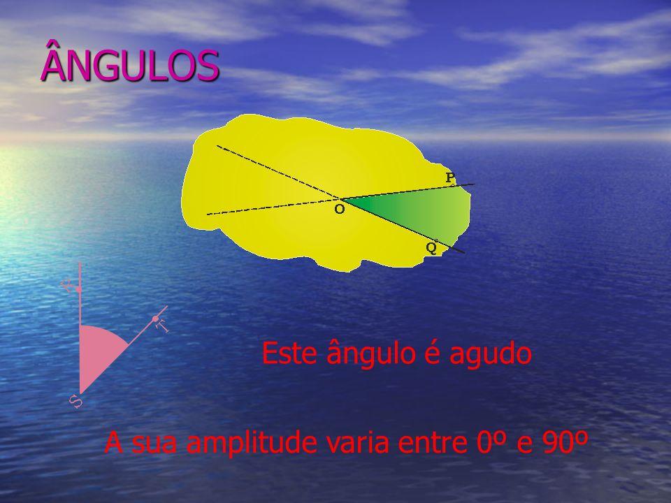 ÂNGULOS Este ângulo é agudo A sua amplitude varia entre 0º e 90º