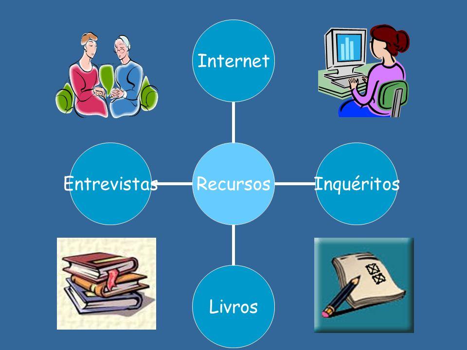 Recursos InternetInquéritosLivrosEntrevistas