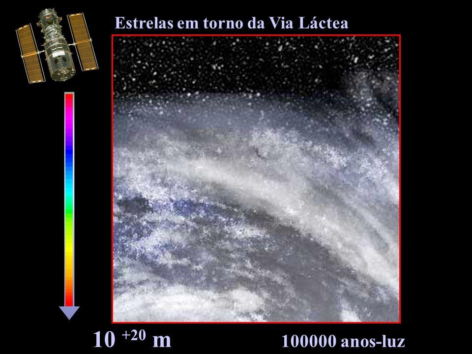 10 +20 m 100000 anos-luz Estrelas em torno da Via Láctea