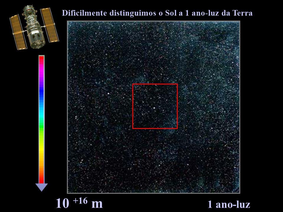 10 +16 m 1 ano-luz Dificilmente distinguimos o Sol a 1 ano-luz da Terra
