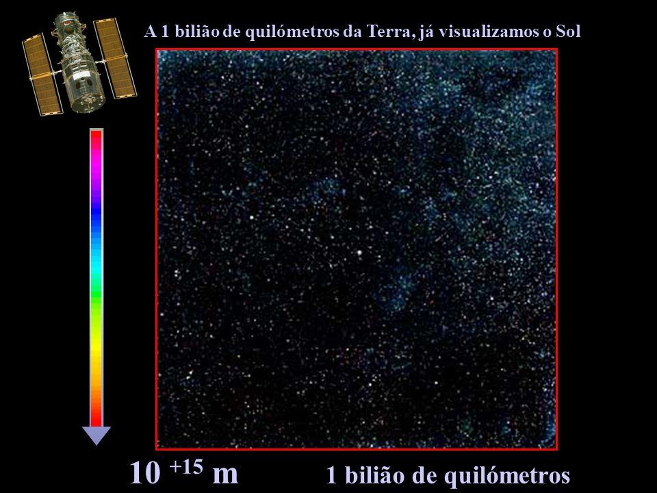 10 +15 m 1 bilião de quilómetros A 1 bilião de quilómetros da Terra, já visualizamos o Sol